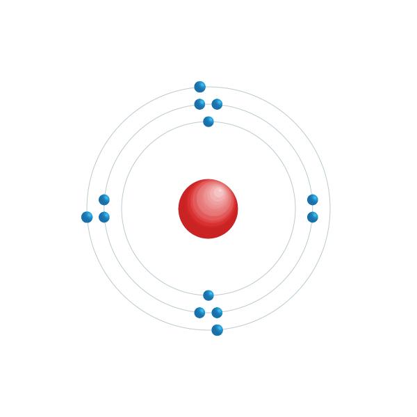 aluminio Diagrama de configuración electrónica
