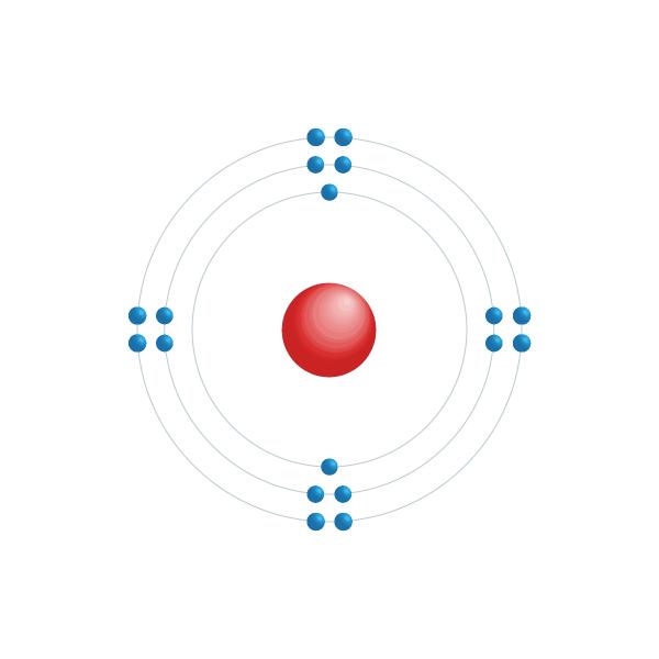 argón Diagrama de configuración electrónica