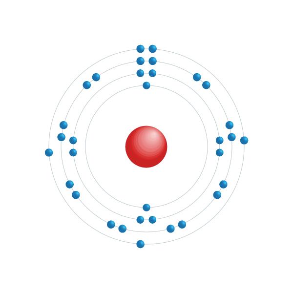 arsénico Diagrama de configuración electrónica