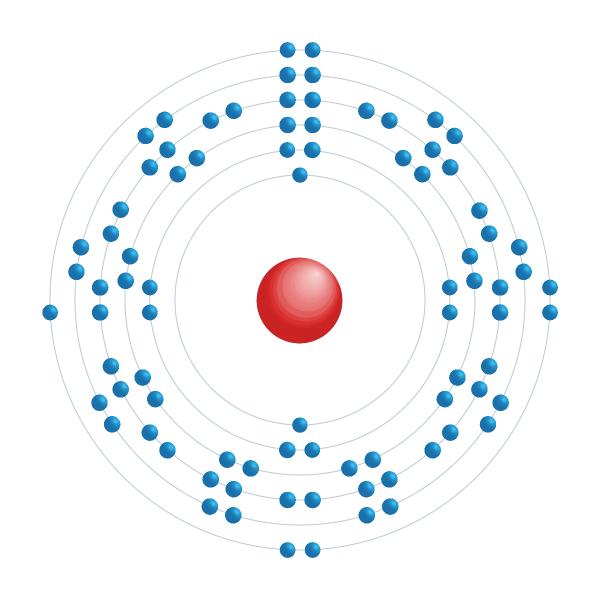 astato Diagrama de configuración electrónica