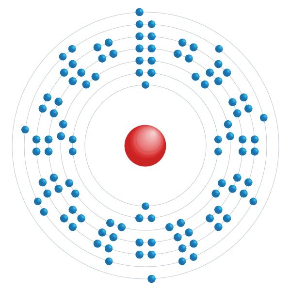 bohrio Diagrama de configuración electrónica