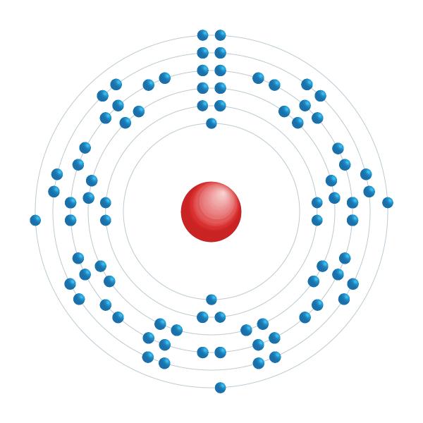 bismuto Diagrama de configuración electrónica