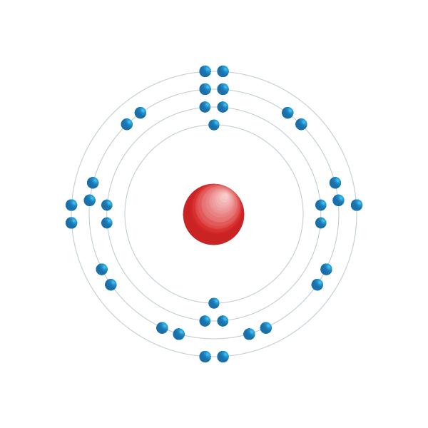 bromo Diagrama de configuración electrónica