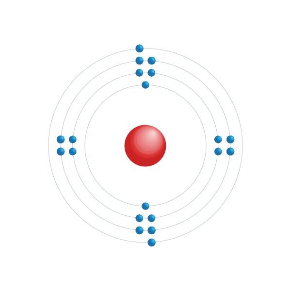 calcio Diagrama de configuración electrónica