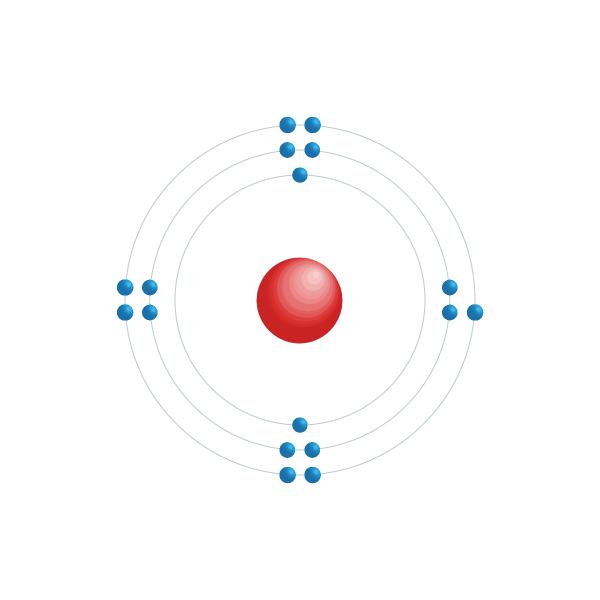 cloro Diagrama de configuración electrónica