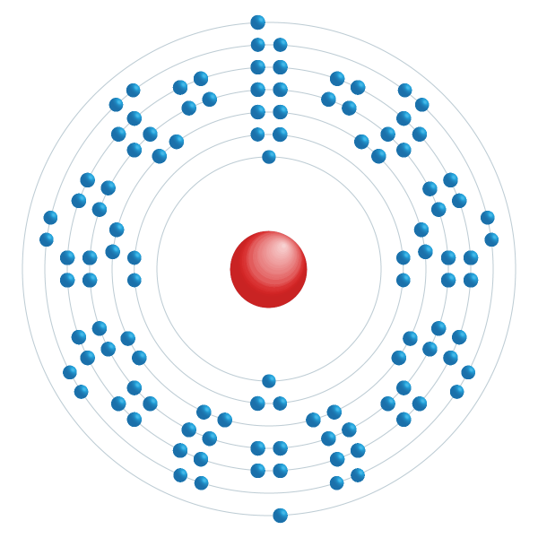 copernicio Diagrama de configuración electrónica
