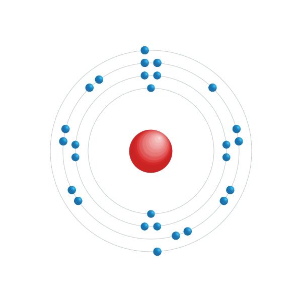 cobalto Diagrama de configuración electrónica
