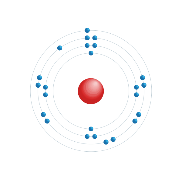 cromo Diagrama de configuración electrónica