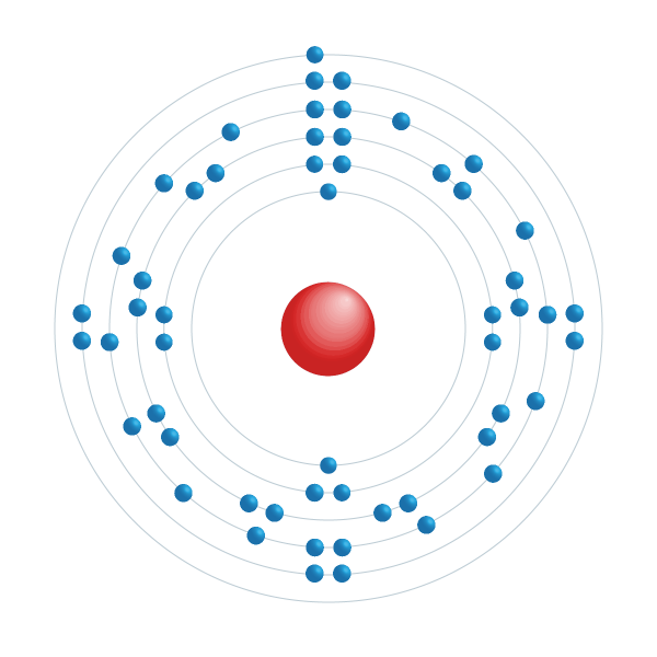 cesio Diagrama de configuración electrónica