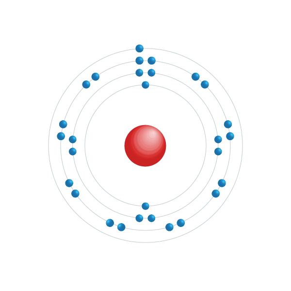 cobre Diagrama de configuración electrónica
