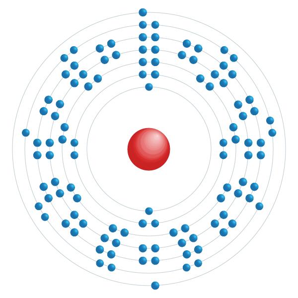 darmstadtium Diagrama de configuración electrónica