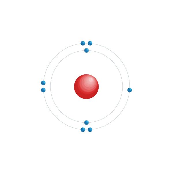 flúor Diagrama de configuración electrónica
