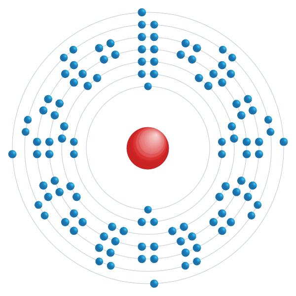 flerovium Diagrama de configuración electrónica