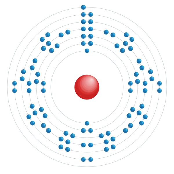 francio Diagrama de configuración electrónica