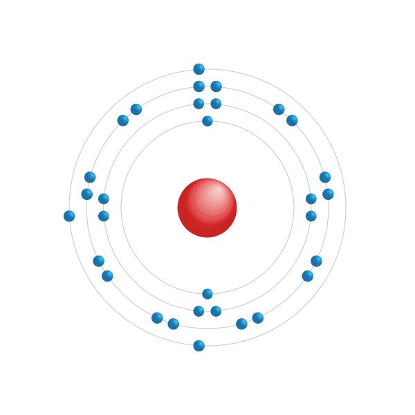 galio Diagrama de configuración electrónica