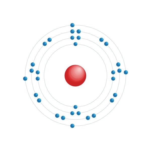 germanio Diagrama de configuración electrónica