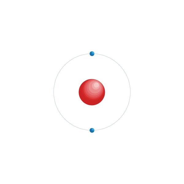 helio Diagrama de configuración electrónica