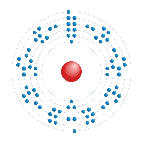 mercurio Diagrama de configuración electrónica