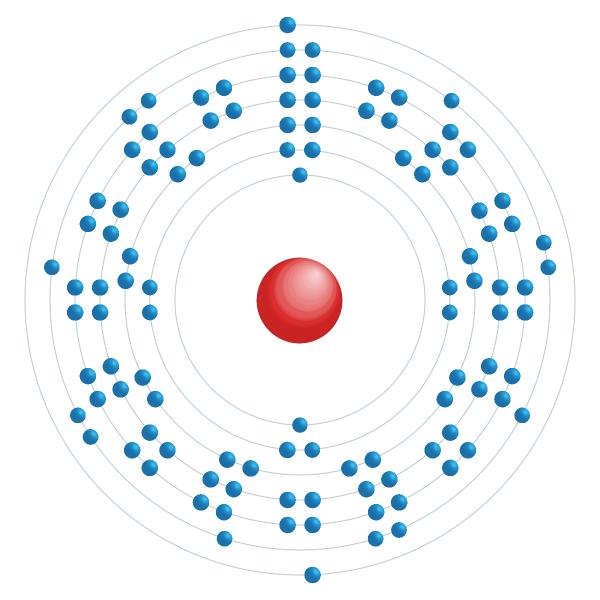 hassio Diagrama de configuración electrónica