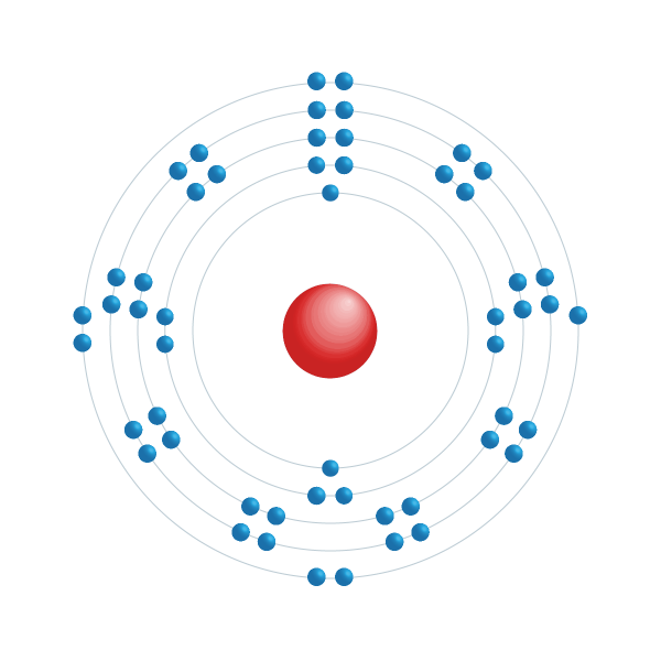 yodo Diagrama de configuración electrónica