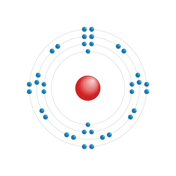 criptón Diagrama de configuración electrónica