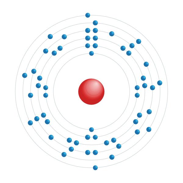 lantano Diagrama de configuración electrónica