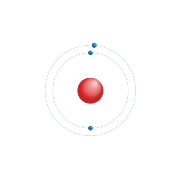 litio Diagrama de configuración electrónica