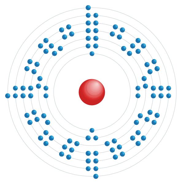 lawrencio Diagrama de configuración electrónica