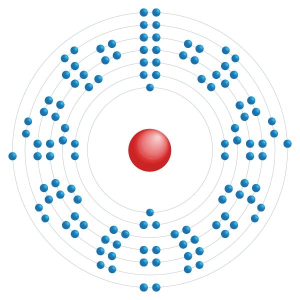 livermorium Diagrama de configuración electrónica