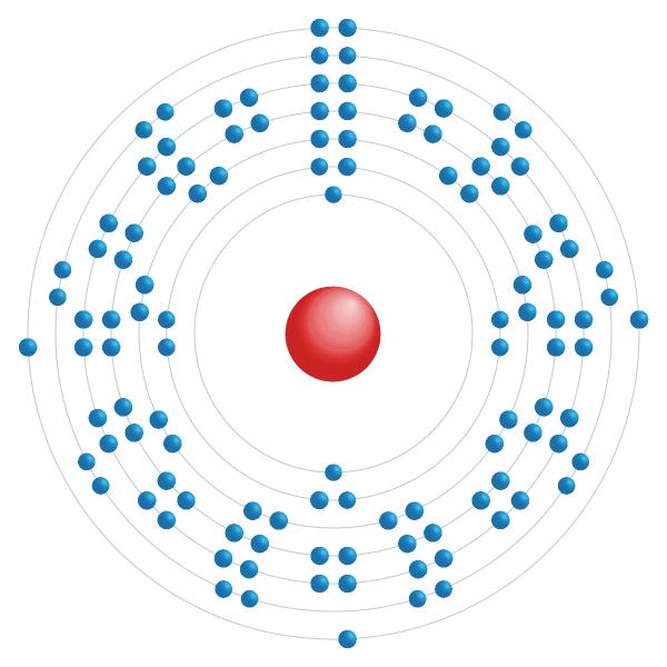 Moscovium Diagrama de configuración electrónica