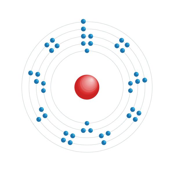 molibdeno Diagrama de configuración electrónica