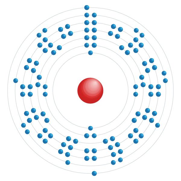 meitnerio Diagrama de configuración electrónica
