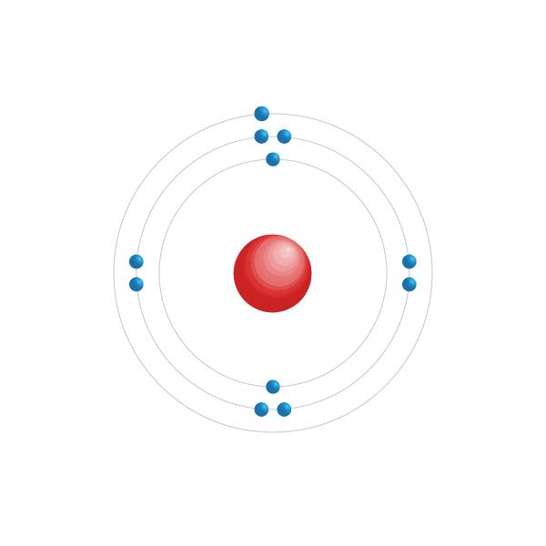 sodio Diagrama de configuración electrónica