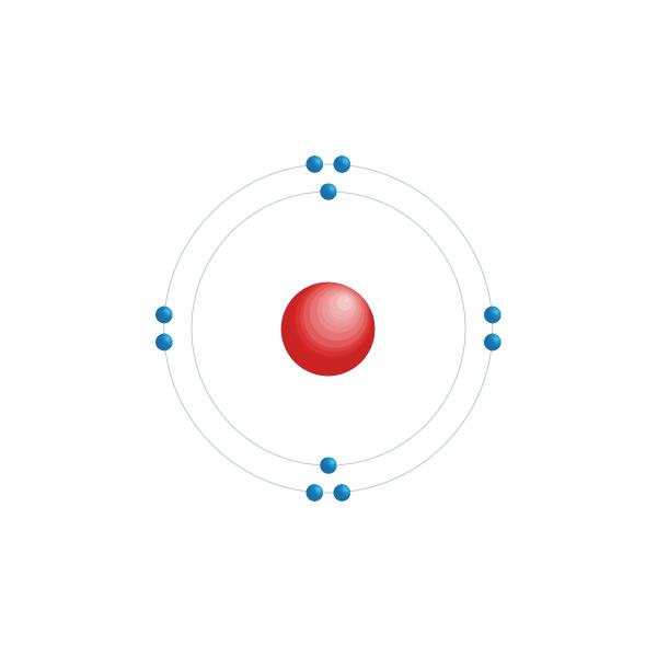neón Diagrama de configuración electrónica