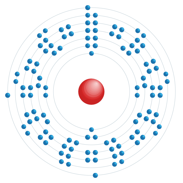 Nihonium Diagrama de configuración electrónica