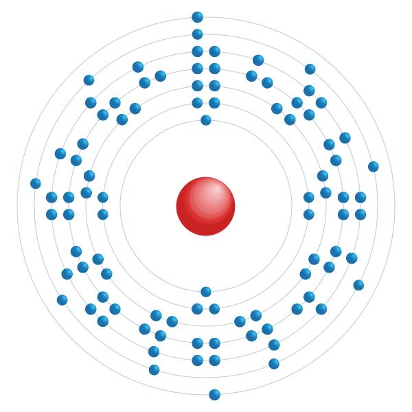 neptunio Diagrama de configuración electrónica