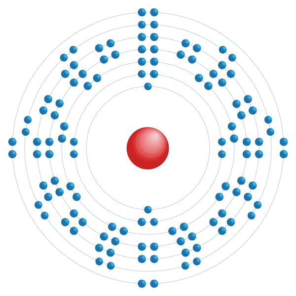 Oganesson Diagrama de configuración electrónica