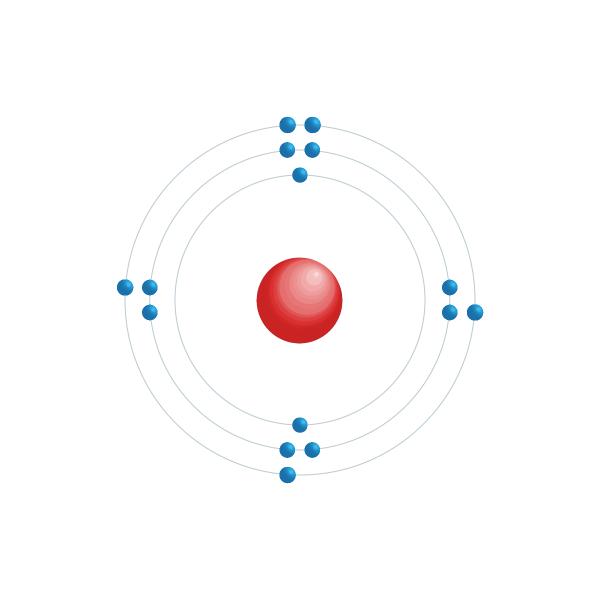 fósforo Diagrama de configuración electrónica