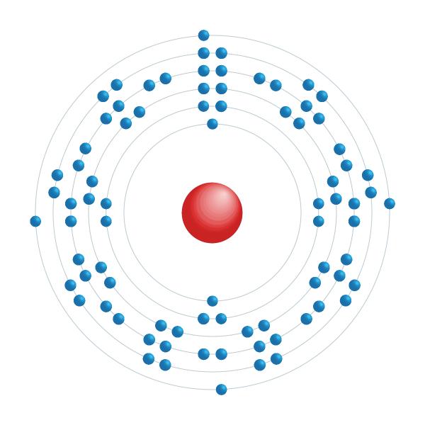 conducir Diagrama de configuración electrónica
