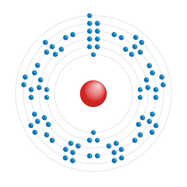platino Diagrama de configuración electrónica