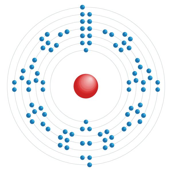 radio Diagrama de configuración electrónica