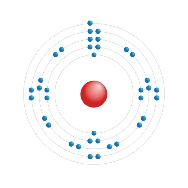 rubidio Diagrama de configuración electrónica
