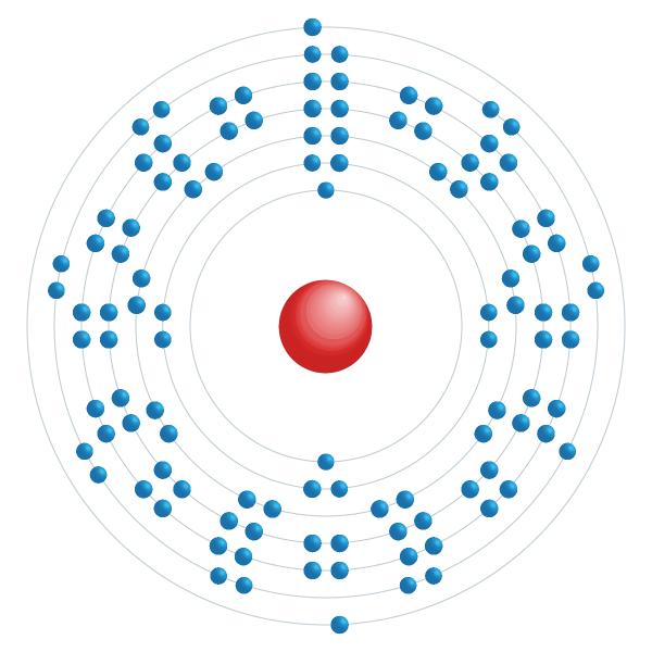 roentgenio Diagrama de configuración electrónica