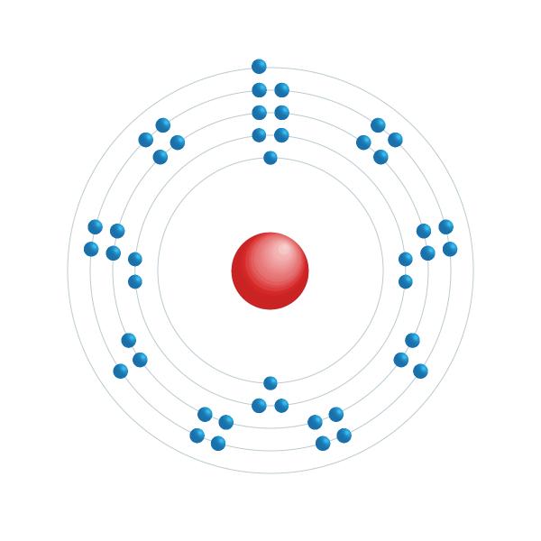 rodio Diagrama de configuración electrónica