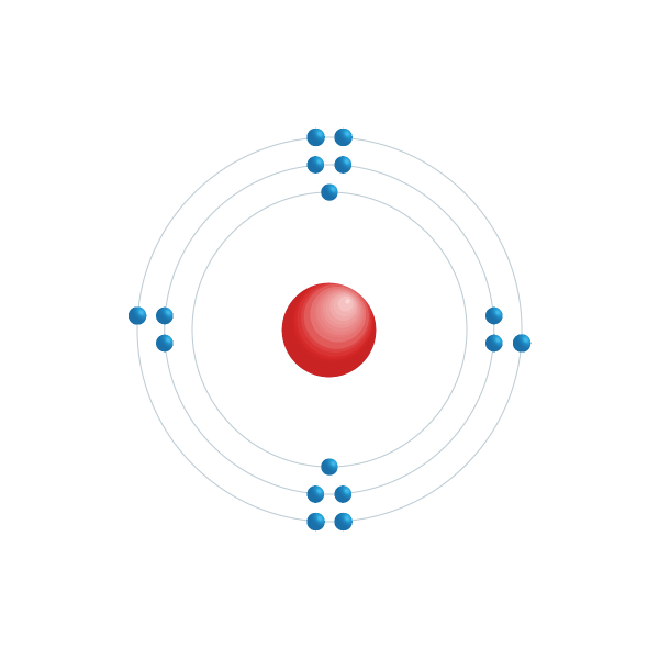 azufre Diagrama de configuración electrónica