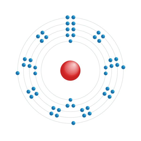 antimonio Diagrama de configuración electrónica
