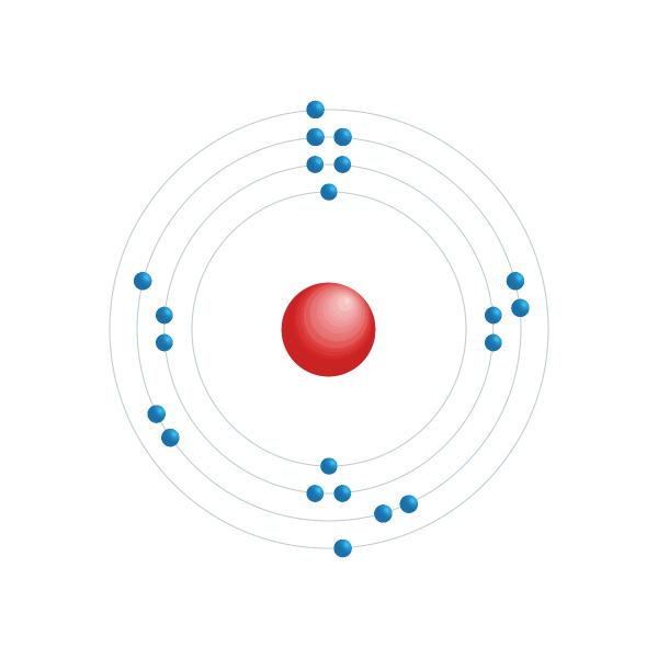 escandio Diagrama de configuración electrónica