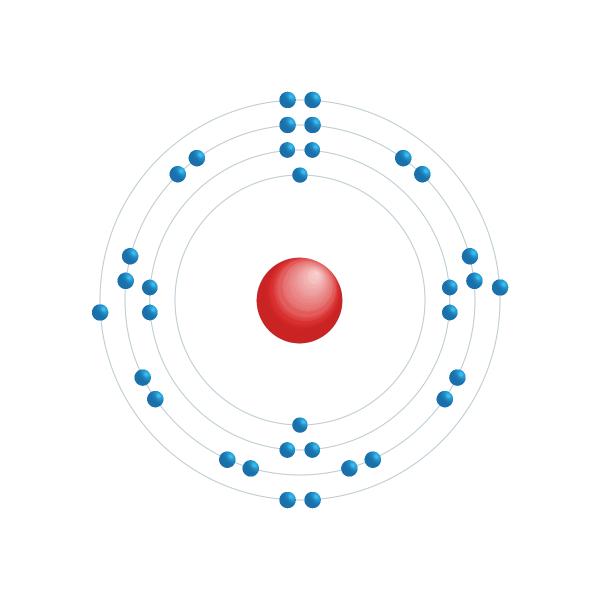 selenio Diagrama de configuración electrónica