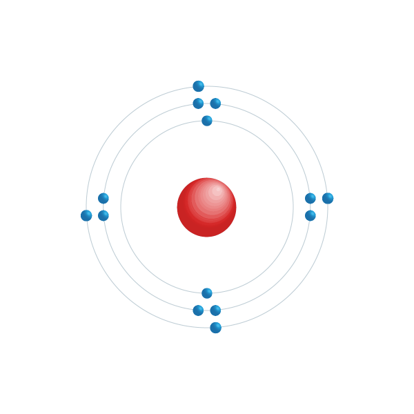 silicio Diagrama de configuración electrónica