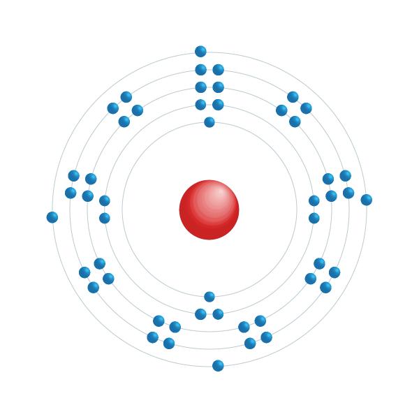 estaño Diagrama de configuración electrónica